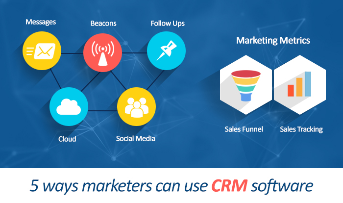 marketers-crm-software
